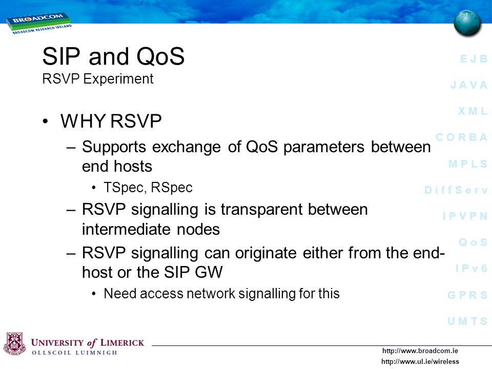 E J B J A V A X M L C O R B A M P L S D i f f S e r v I P V P N Q o S I P v 6 G P R S U M T S     SIP and QoS RSVP Experiment WHY RSVP –Supports exchange of QoS parameters between end hosts TSpec, RSpec –RSVP signalling is transparent between intermediate nodes –RSVP signalling can originate either from the end- host or the SIP GW Need access network signalling for this