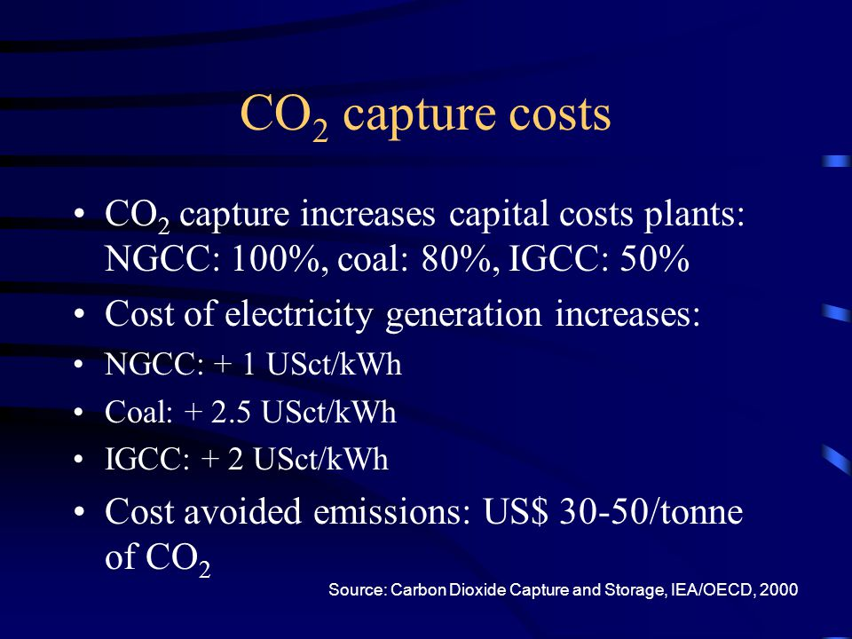CO 2 capture costs CO 2 capture increases capital costs plants: NGCC: 100%, coal: 80%, IGCC: 50% Cost of electricity generation increases: NGCC: + 1 USct/kWh Coal: USct/kWh IGCC: + 2 USct/kWh Cost avoided emissions: US$ 30-50/tonne of CO 2 Source: Carbon Dioxide Capture and Storage, IEA/OECD, 2000
