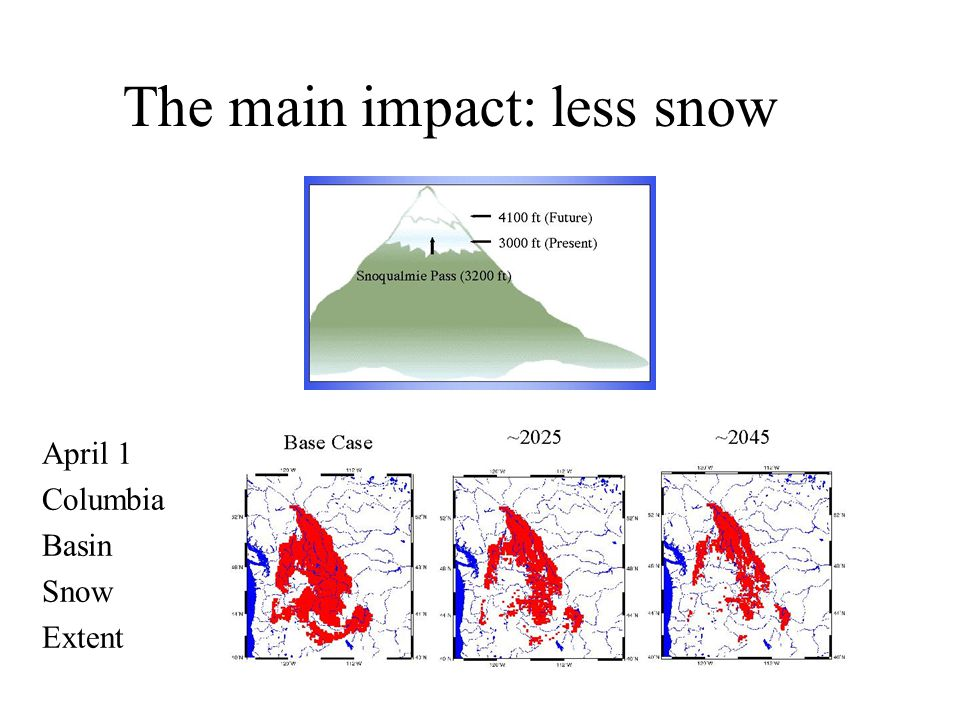 The main impact: less snow April 1 Columbia Basin Snow Extent