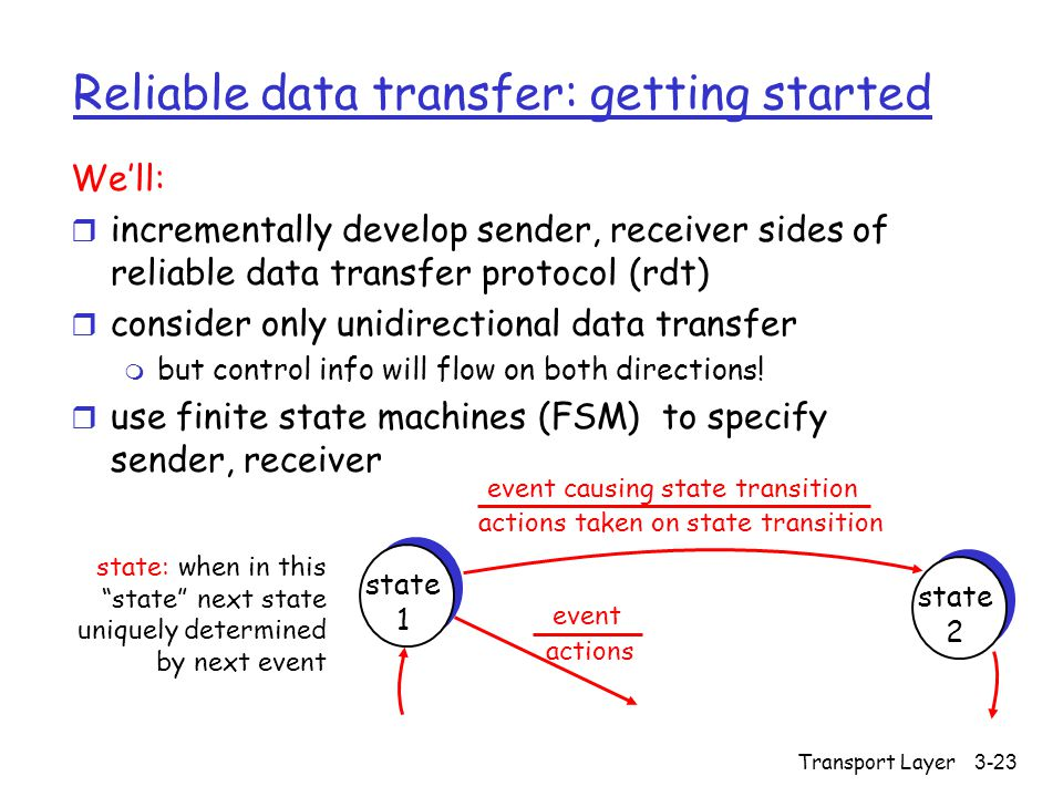 Transport Layer3-23 Reliable data transfer: getting started We'll: r incrementally develop sender, receiver sides of reliable data transfer protocol (rdt) r consider only unidirectional data transfer m but control info will flow on both directions.
