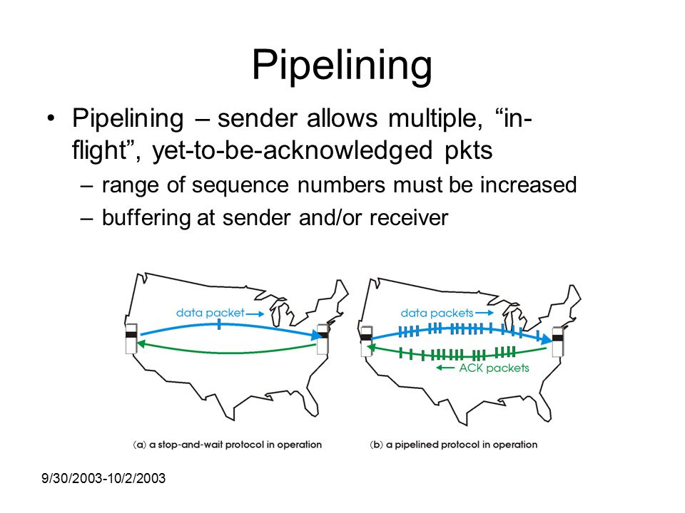 9/30/ /2/2003 Pipelining Pipelining – sender allows multiple, in- flight , yet-to-be-acknowledged pkts –range of sequence numbers must be increased –buffering at sender and/or receiver