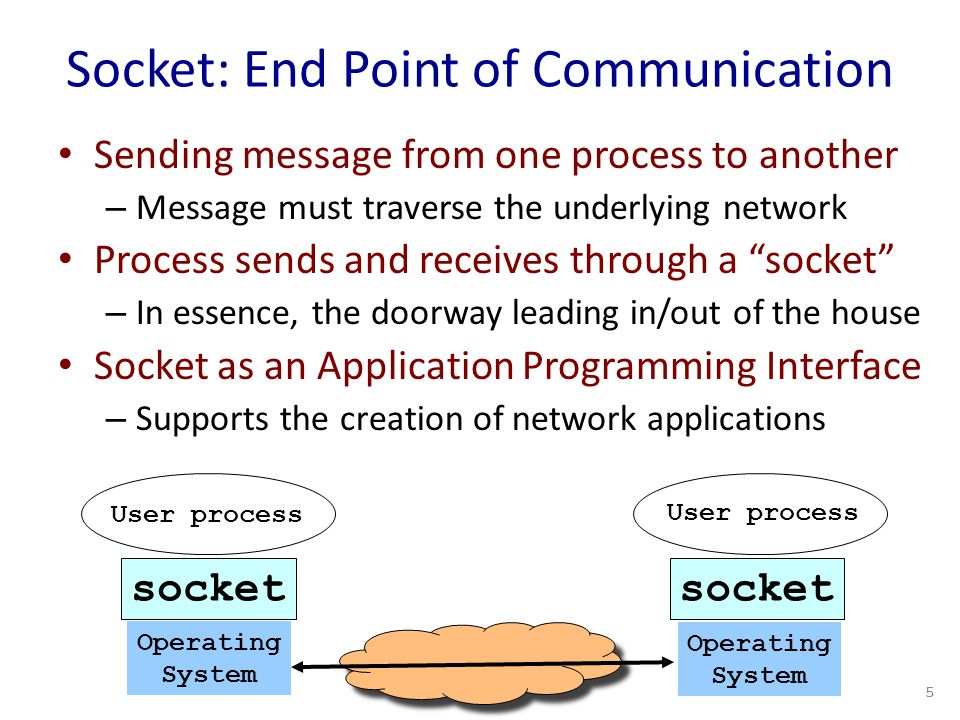 Socket: End Point of Communication Sending message from one process to another – Message must traverse the underlying network Process sends and receives through a socket – In essence, the doorway leading in/out of the house Socket as an Application Programming Interface – Supports the creation of network applications 5 socket User process Operating System Operating System