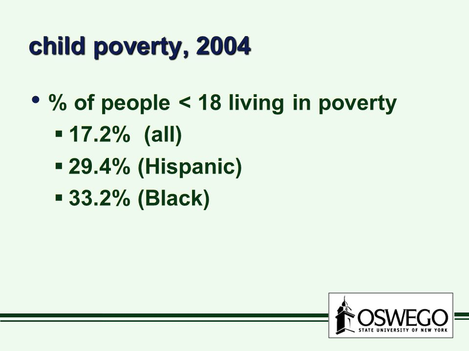 child poverty, 2004 % of people < 18 living in poverty  17.2% (all)  29.4% (Hispanic)  33.2% (Black) % of people < 18 living in poverty  17.2% (all)  29.4% (Hispanic)  33.2% (Black)