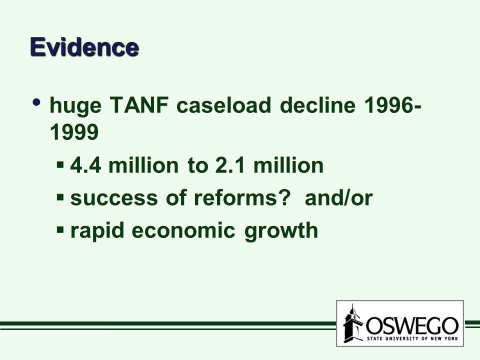 EvidenceEvidence huge TANF caseload decline  4.4 million to 2.1 million  success of reforms.