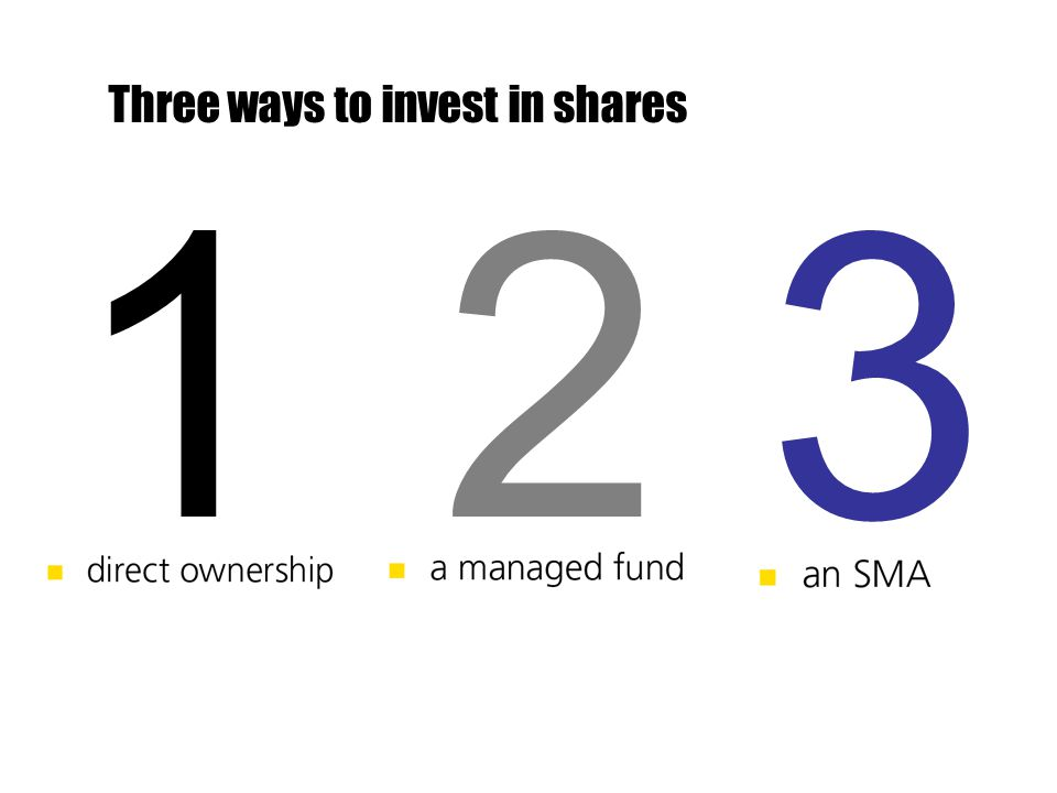 123 Three ways to invest in shares