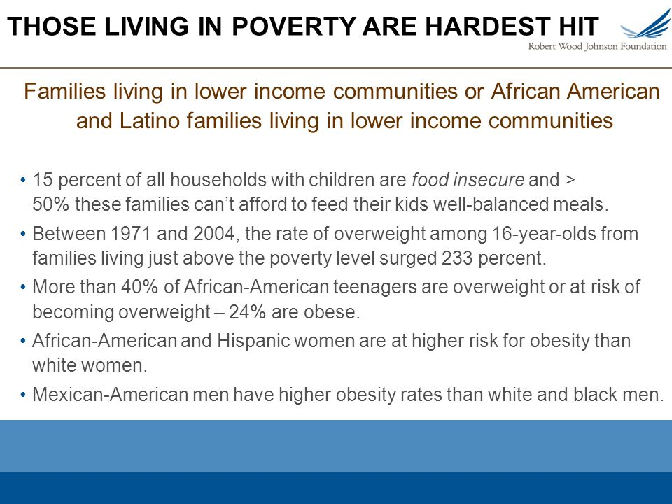 THOSE LIVING IN POVERTY ARE HARDEST HIT Families living in lower income communities or African American and Latino families living in lower income communities 15 percent of all households with children are food insecure and > 50% these families can't afford to feed their kids well-balanced meals.