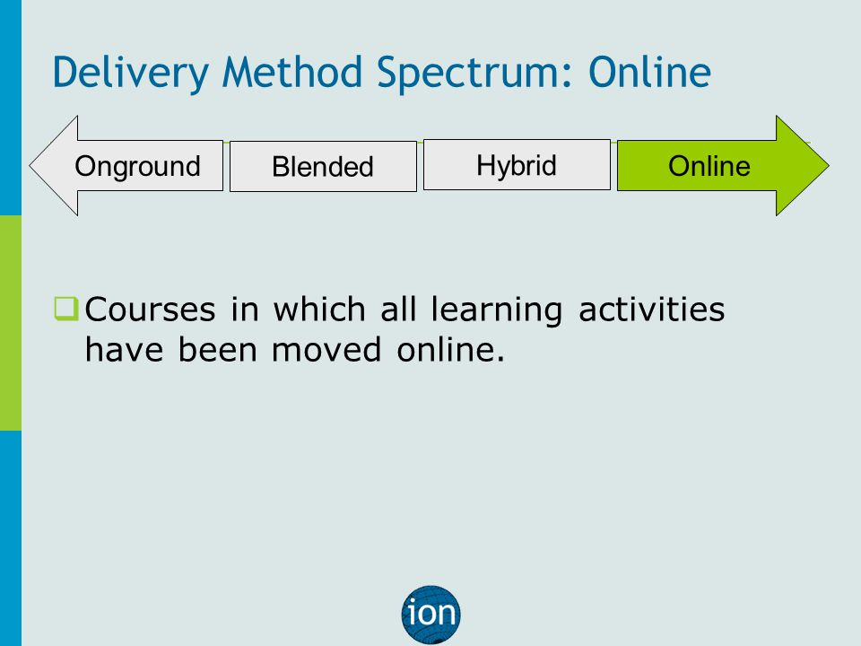 Delivery Method Spectrum: Online OngroundOnline Blended Hybrid  Courses in which all learning activities have been moved online.