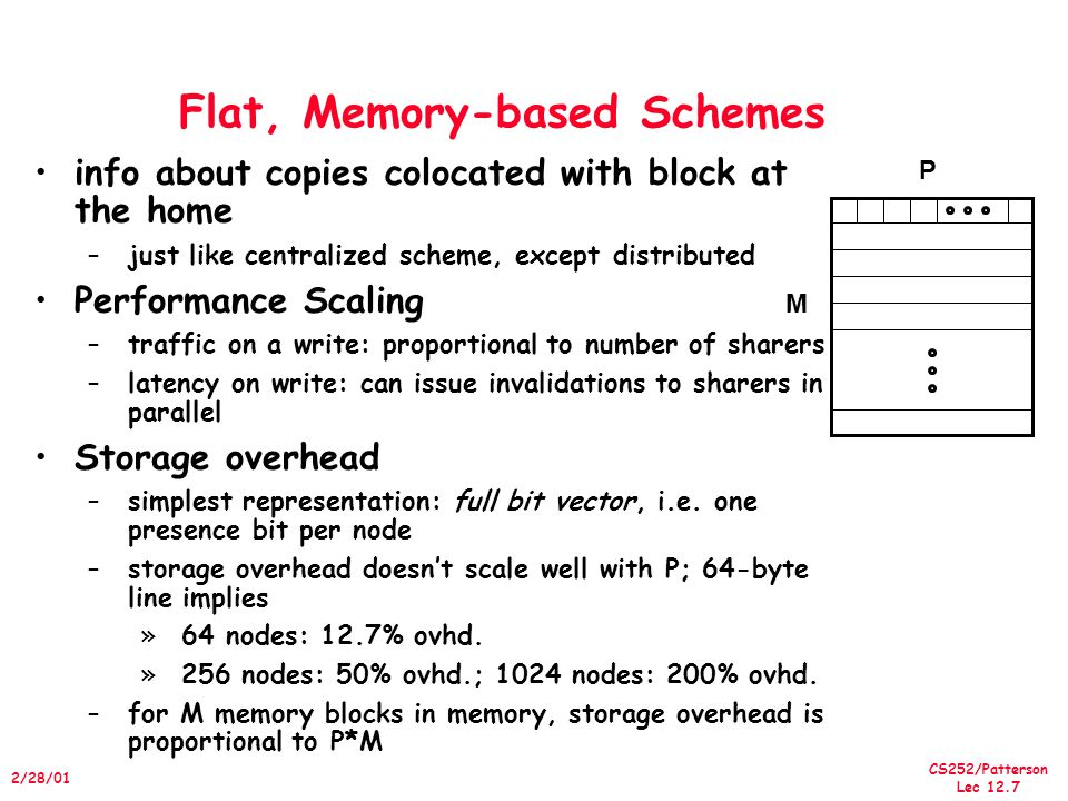 CS252/Patterson Lec /28/01 Flat, Memory-based Schemes info about copies colocated with block at the home –just like centralized scheme, except distributed Performance Scaling –traffic on a write: proportional to number of sharers –latency on write: can issue invalidations to sharers in parallel Storage overhead –simplest representation: full bit vector, i.e.