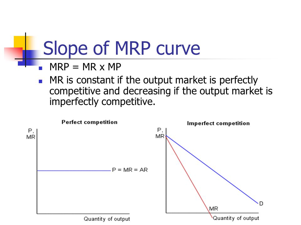 Slope of MRP curve MRP = MR x MP MR is constant if the output market is perfectly competitive and decreasing if the output market is imperfectly competitive.