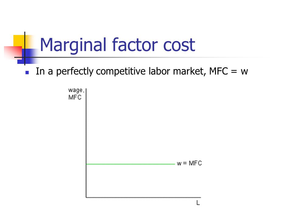 Marginal factor cost In a perfectly competitive labor market, MFC = w