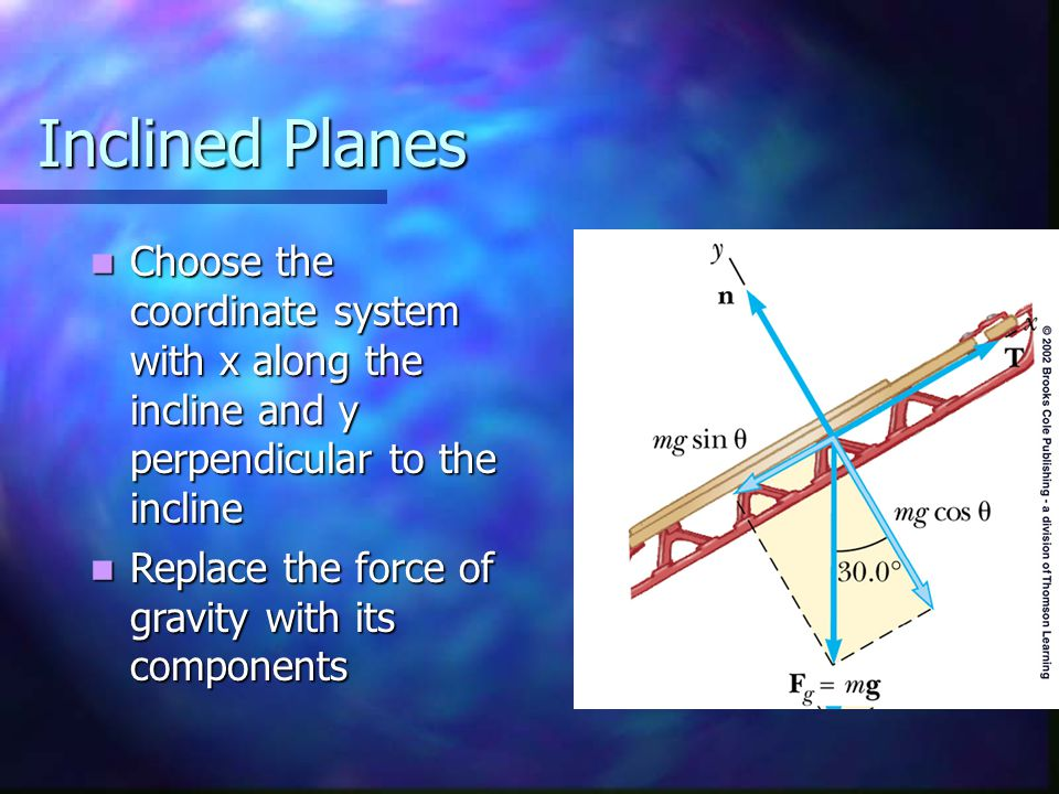 Inclined Planes Choose the coordinate system with x along the incline and y perpendicular to the incline Choose the coordinate system with x along the incline and y perpendicular to the incline Replace the force of gravity with its components Replace the force of gravity with its components