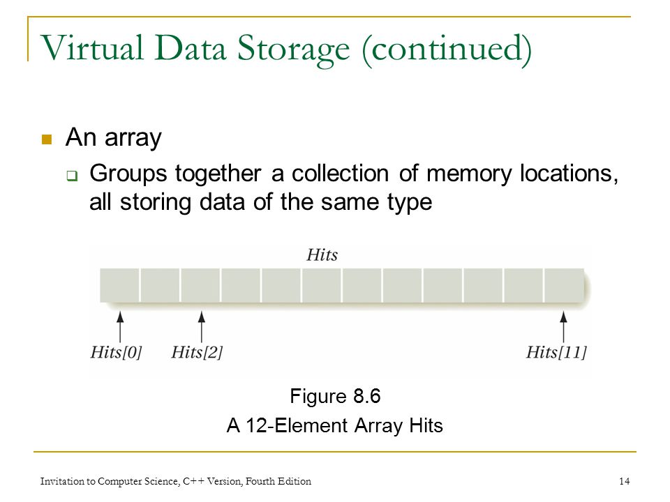 Invitation to Computer Science, C++ Version, Fourth Edition 14 Virtual Data Storage (continued) An array  Groups together a collection of memory locations, all storing data of the same type Figure 8.6 A 12-Element Array Hits