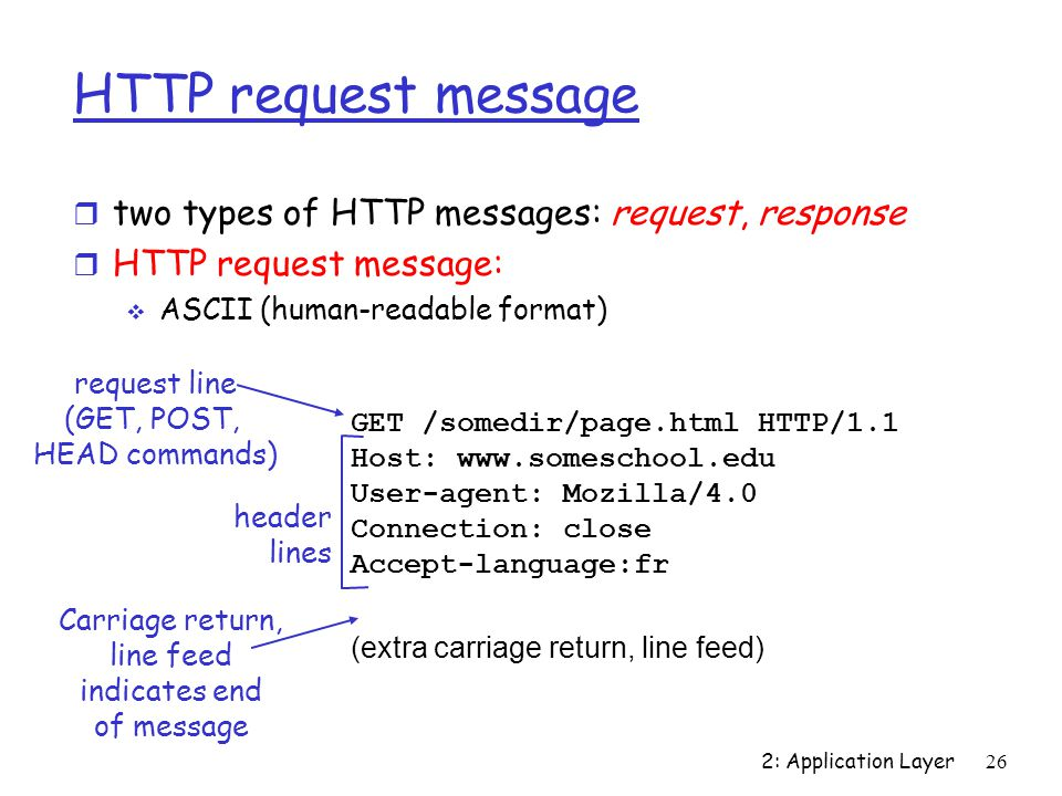 2: Application Layer 26 HTTP request message r two types of HTTP messages: request, response r HTTP request message:  ASCII (human-readable format) GET /somedir/page.html HTTP/1.1 Host:   User-agent: Mozilla/4.0 Connection: close Accept-language:fr (extra carriage return, line feed) request line (GET, POST, HEAD commands) header lines Carriage return, line feed indicates end of message