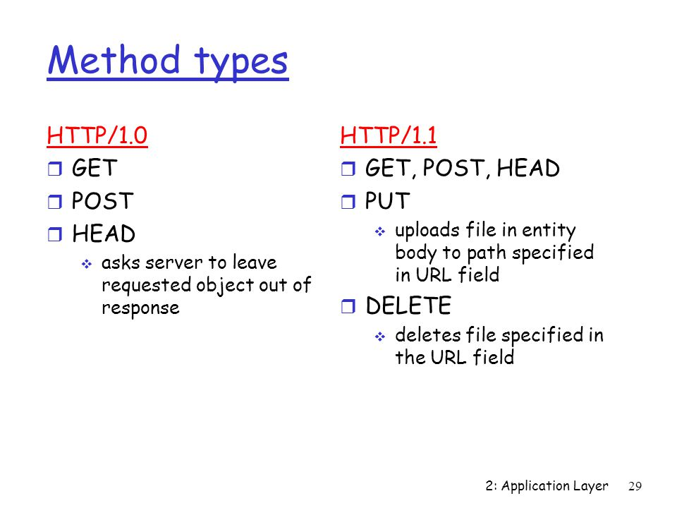 2: Application Layer 29 Method types HTTP/1.0 r GET r POST r HEAD  asks server to leave requested object out of response HTTP/1.1 r GET, POST, HEAD r PUT  uploads file in entity body to path specified in URL field r DELETE  deletes file specified in the URL field