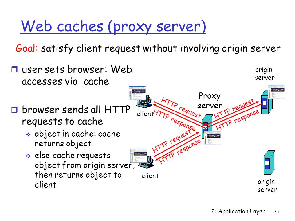 2: Application Layer 37 Web caches (proxy server) r user sets browser: Web accesses via cache r browser sends all HTTP requests to cache  object in cache: cache returns object  else cache requests object from origin server, then returns object to client Goal: satisfy client request without involving origin server client Proxy server client HTTP request HTTP response HTTP request origin server origin server HTTP response