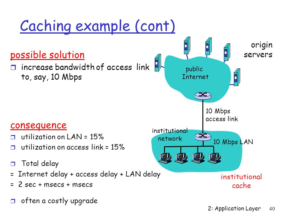 2: Application Layer 40 Caching example (cont) possible solution r increase bandwidth of access link to, say, 10 Mbps consequence r utilization on LAN = 15% r utilization on access link = 15% r Total delay = Internet delay + access delay + LAN delay = 2 sec + msecs + msecs r often a costly upgrade origin servers public Internet institutional network 10 Mbps LAN 10 Mbps access link institutional cache