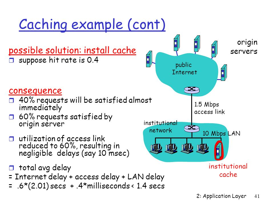 2: Application Layer 41 Caching example (cont) possible solution: install cache r suppose hit rate is 0.4 consequence r 40% requests will be satisfied almost immediately r 60% requests satisfied by origin server r utilization of access link reduced to 60%, resulting in negligible delays (say 10 msec) r total avg delay = Internet delay + access delay + LAN delay =.6*(2.01) secs +.4*milliseconds < 1.4 secs origin servers public Internet institutional network 10 Mbps LAN 1.5 Mbps access link institutional cache