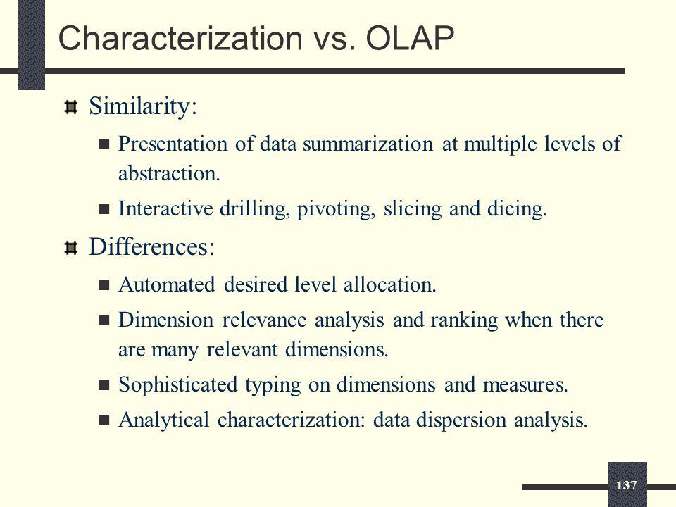 137 Characterization vs.