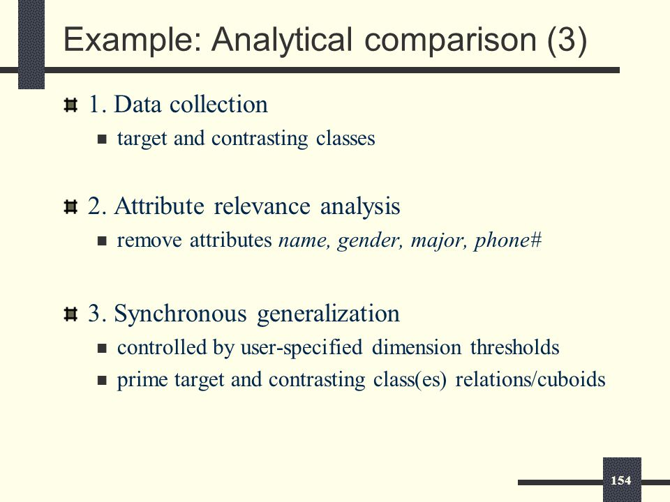 154 Example: Analytical comparison (3) 1. Data collection target and contrasting classes 2.