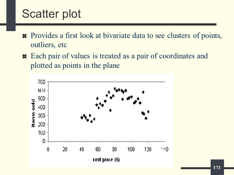 172 Scatter plot Provides a first look at bivariate data to see clusters of points, outliers, etc Each pair of values is treated as a pair of coordinates and plotted as points in the plane