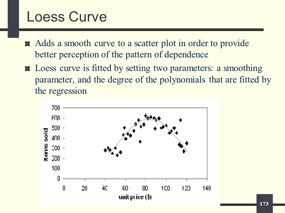 173 Loess Curve Adds a smooth curve to a scatter plot in order to provide better perception of the pattern of dependence Loess curve is fitted by setting two parameters: a smoothing parameter, and the degree of the polynomials that are fitted by the regression