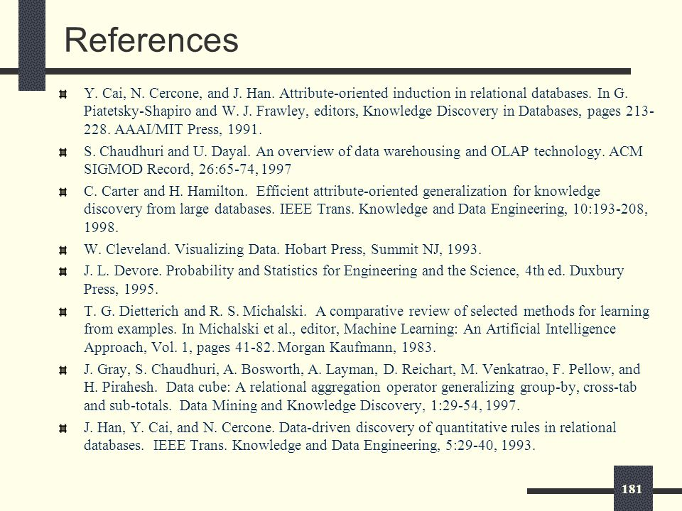181 References Y. Cai, N. Cercone, and J. Han.