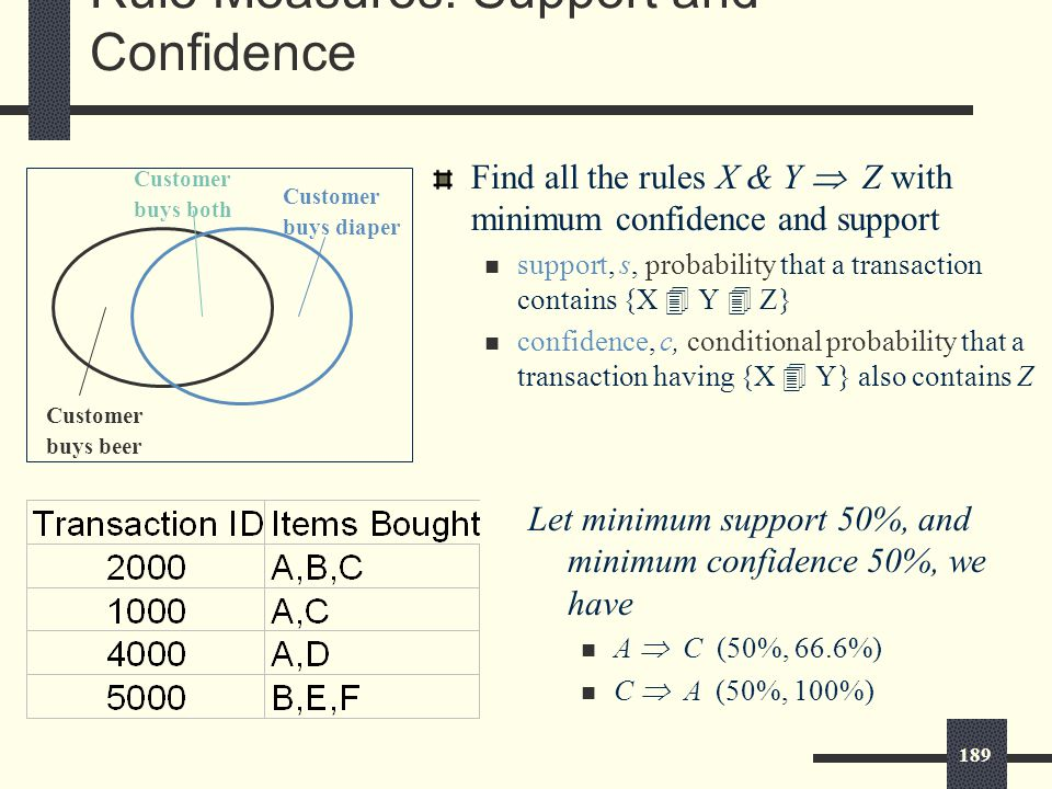 189 Rule Measures: Support and Confidence Find all the rules X & Y  Z with minimum confidence and support support, s, probability that a transaction contains {X  Y  Z} confidence, c, conditional probability that a transaction having {X  Y} also contains Z Let minimum support 50%, and minimum confidence 50%, we have A  C (50%, 66.6%) C  A (50%, 100%) Customer buys diaper Customer buys both Customer buys beer