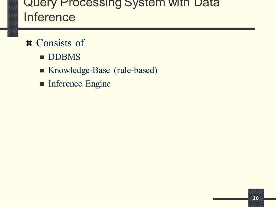 20 Query Processing System with Data Inference Consists of DDBMS Knowledge-Base (rule-based) Inference Engine