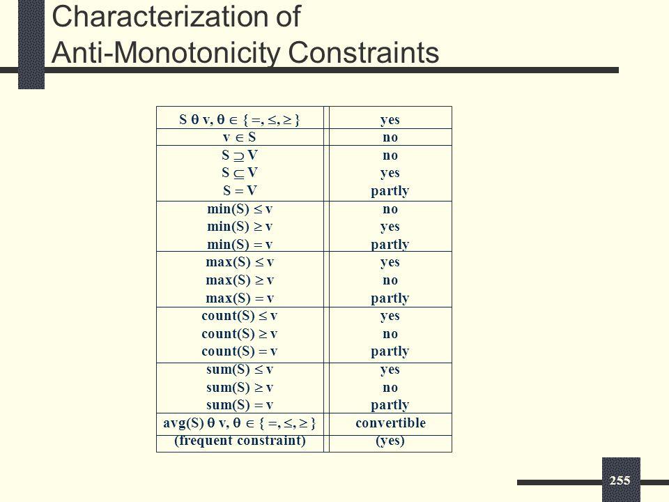 255 Characterization of Anti-Monotonicity Constraints S  v,   { , ,  } v  S S  V S  V S  V min(S)  v min(S)  v min(S)  v max(S)  v max(S)  v max(S)  v count(S)  v count(S)  v count(S)  v sum(S)  v sum(S)  v sum(S)  v avg(S)  v,   { , ,  } (frequent constraint) yes no yes partly no yes partly yes no partly yes no partly yes no partly convertible (yes)