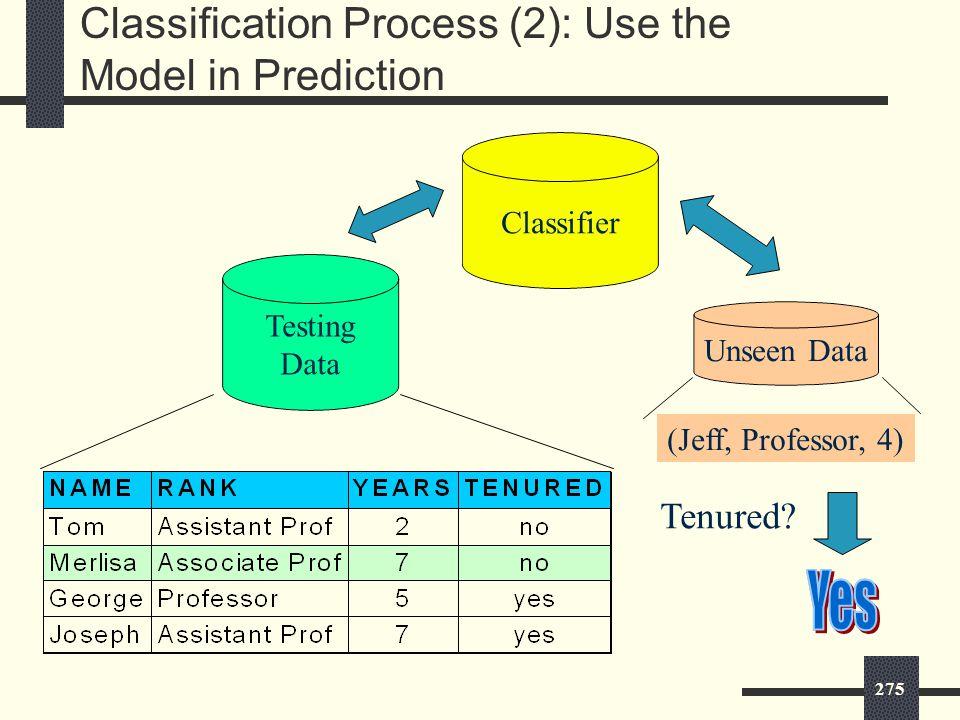 275 Classification Process (2): Use the Model in Prediction Classifier Testing Data Unseen Data (Jeff, Professor, 4) Tenured