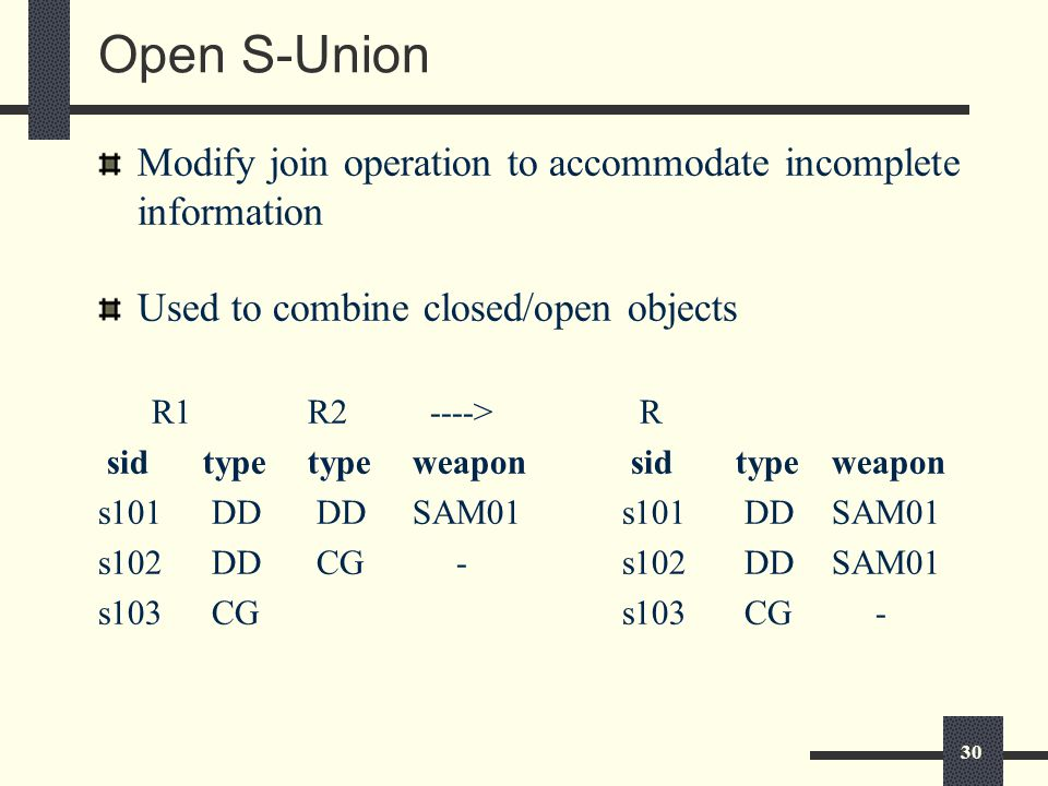 30 Open S-Union Modify join operation to accommodate incomplete information Used to combine closed/open objects R1 R2 ----> R sidtypetypeweapon sid typeweapon s101 DD DDSAM01s101 DDSAM01 s102 DD CG -s102 DDSAM01 s103 CGs103 CG -