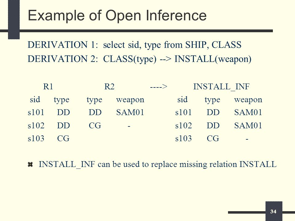 34 Example of Open Inference DERIVATION 1: select sid, type from SHIP, CLASS DERIVATION 2: CLASS(type) --> INSTALL(weapon) R1 R2 ----> INSTALL_INF sid typetypeweapon sidtypeweapon s101DD DDSAM01s101 DDSAM01 s102DD CG -s102 DDSAM01 s103CGs103 CG - INSTALL_INF can be used to replace missing relation INSTALL