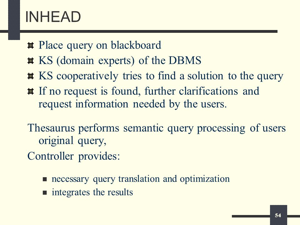 54 INHEAD Place query on blackboard KS (domain experts) of the DBMS KS cooperatively tries to find a solution to the query If no request is found, further clarifications and request information needed by the users.