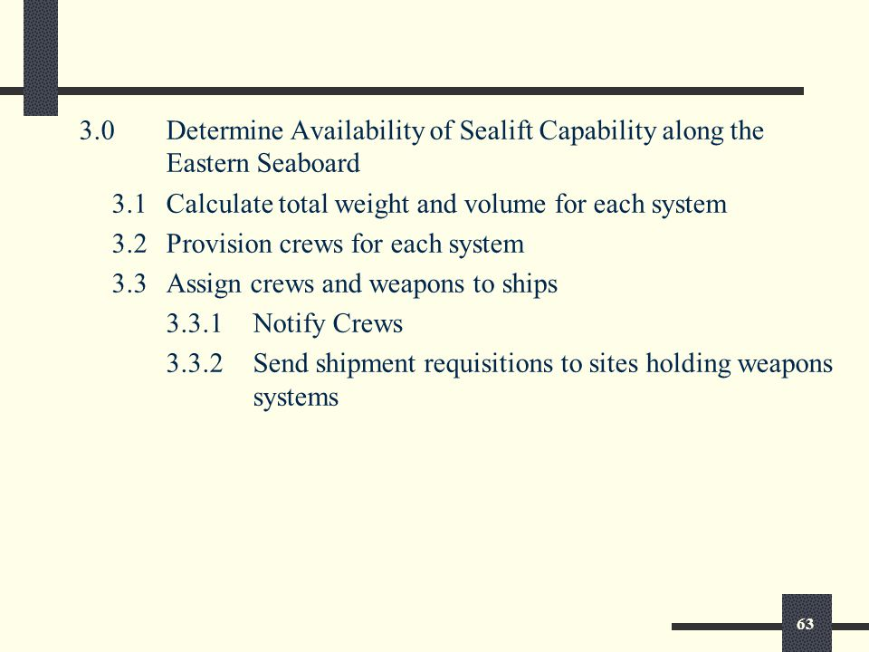 63 3.0Determine Availability of Sealift Capability along the Eastern Seaboard 3.1Calculate total weight and volume for each system 3.2Provision crews for each system 3.3Assign crews and weapons to ships 3.3.1Notify Crews 3.3.2Send shipment requisitions to sites holding weapons systems