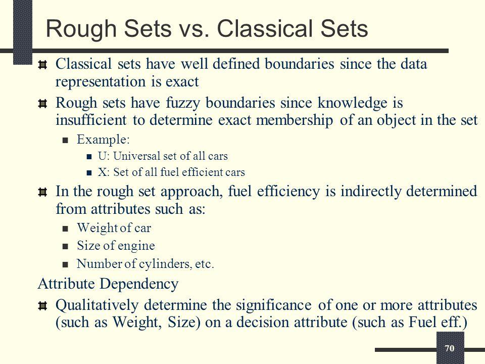 70 Rough Sets vs.