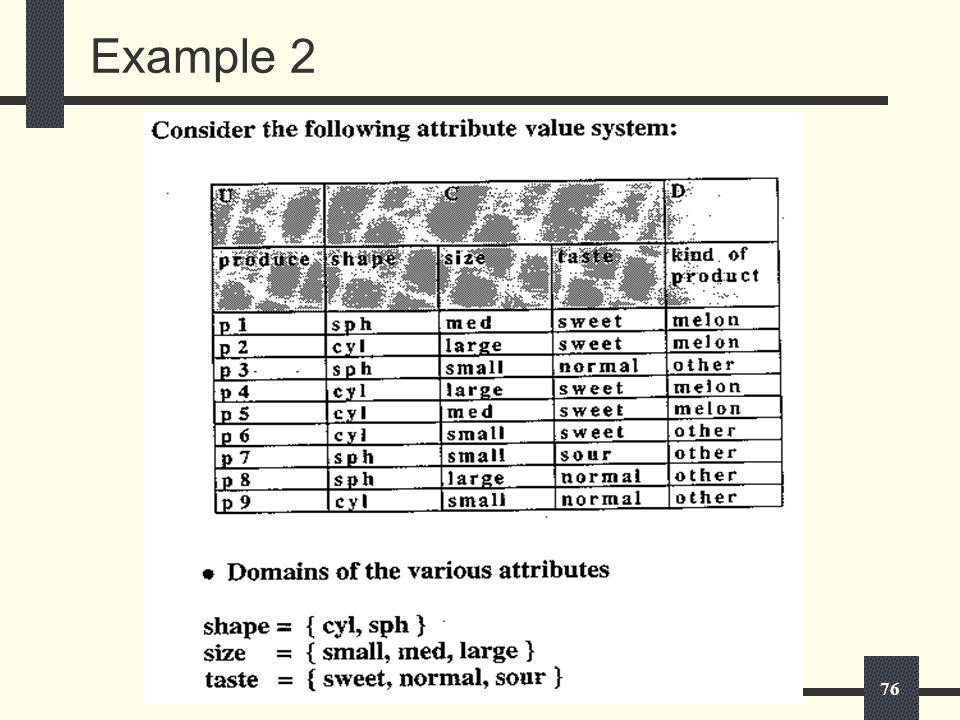76 Example 2