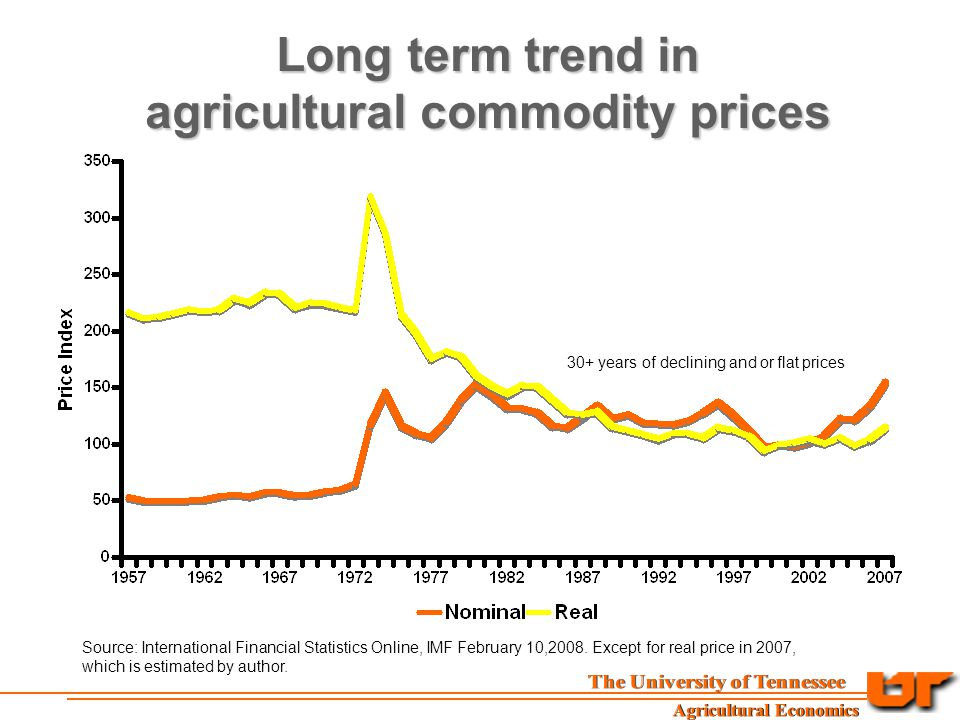 Long term trend in agricultural commodity prices Source: International Financial Statistics Online, IMF February 10,2008.