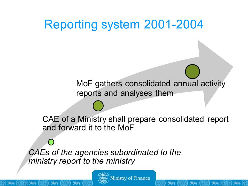 Reporting system CAEs of the agencies subordinated to the ministry report to the ministry CAE of a Ministry shall prepare consolidated report and forward it to the MoF MoF gathers consolidated annual activity reports and analyses them