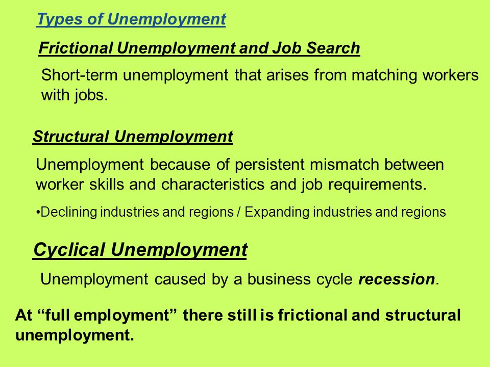 Frictional Unemployment and Job Search Short-term unemployment that arises from matching workers with jobs.