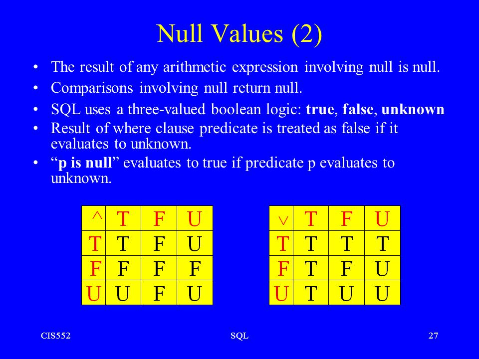 CIS552SQL27 Null Values (2) The result of any arithmetic expression involving null is null.