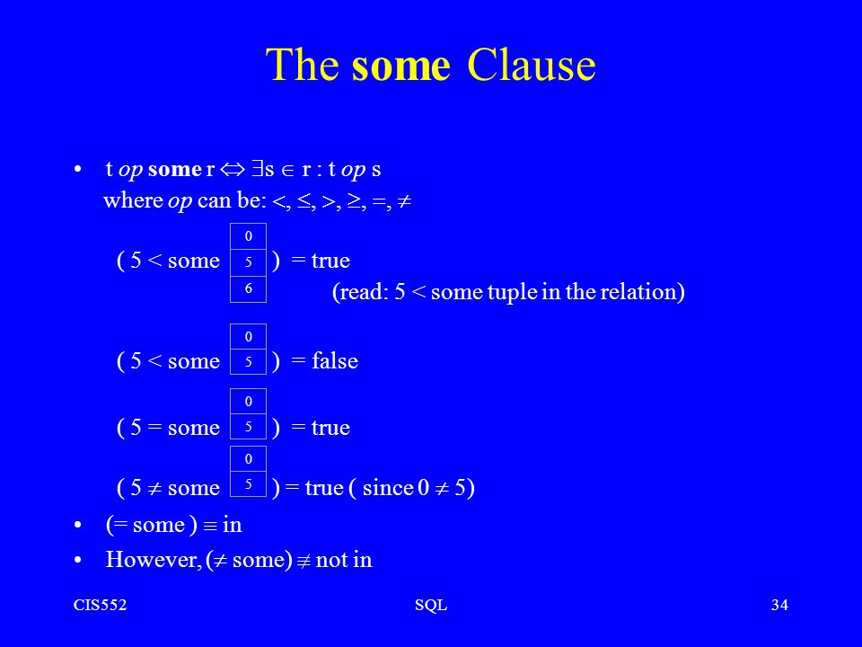 CIS552SQL34 The some Clause t op some r   s  r : t op s where op can be: , , , , ,  ( 5 < some ) = true (read: 5 < some tuple in the relation) ( 5 < some ) = false ( 5 = some ) = true ( 5  some ) = true ( since 0  5) (= some )  in However, (  some)  not in
