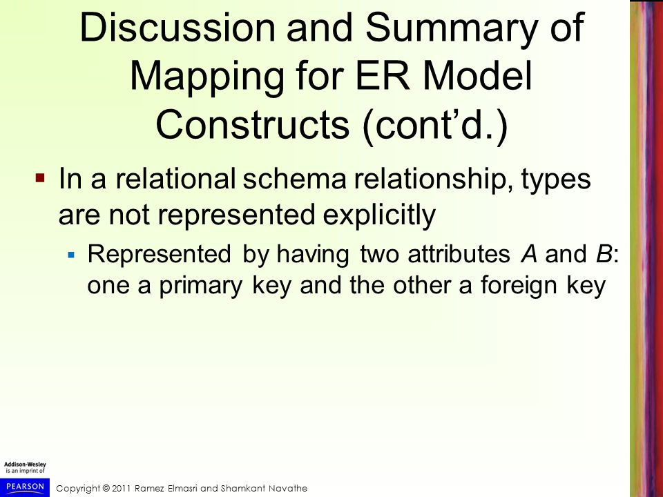 Copyright © 2011 Ramez Elmasri and Shamkant Navathe Discussion and Summary of Mapping for ER Model Constructs (cont'd.)  In a relational schema relationship, types are not represented explicitly  Represented by having two attributes A and B: one a primary key and the other a foreign key