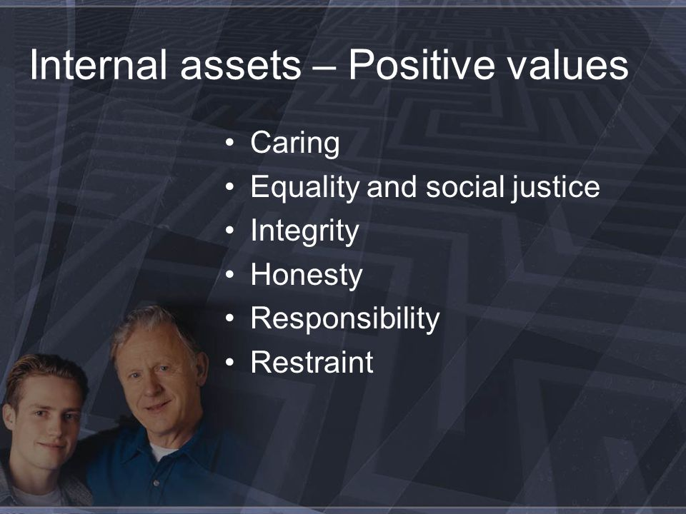 Internal assets – Positive values Caring Equality and social justice Integrity Honesty Responsibility Restraint