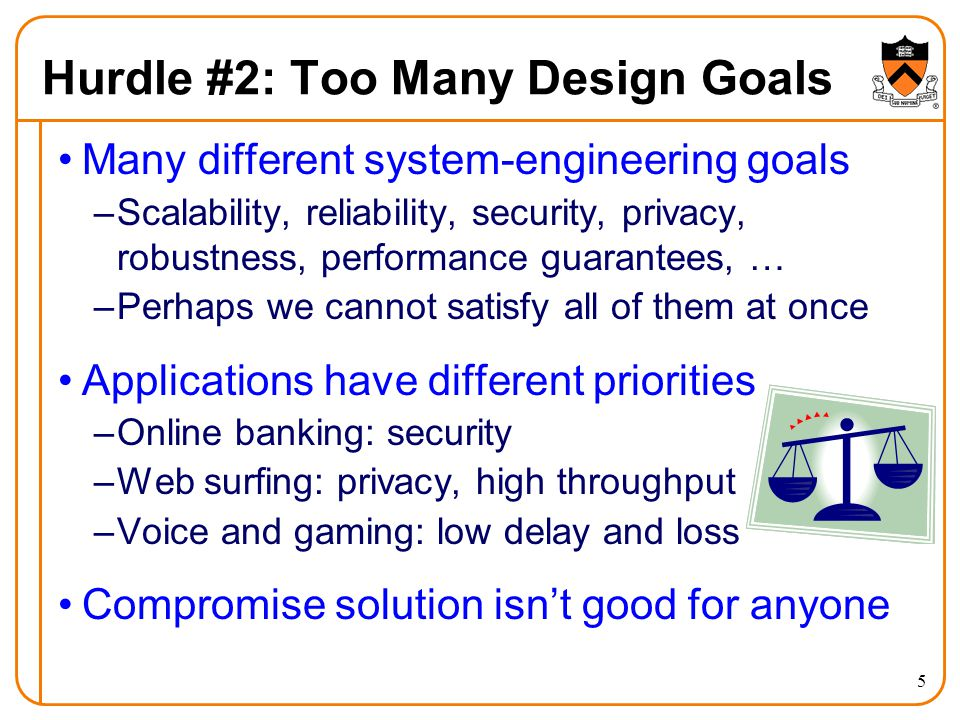 5 Hurdle #2: Too Many Design Goals Many different system-engineering goals –Scalability, reliability, security, privacy, robustness, performance guarantees, … –Perhaps we cannot satisfy all of them at once Applications have different priorities –Online banking: security –Web surfing: privacy, high throughput –Voice and gaming: low delay and loss Compromise solution isn't good for anyone