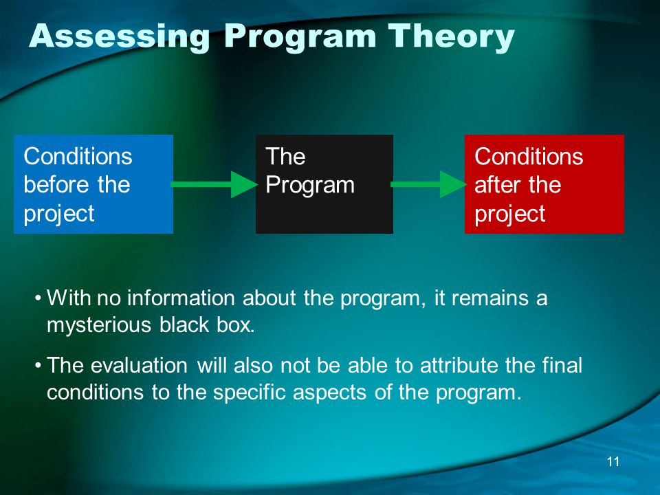 Assessing Program Theory 11 Conditions before the project With no information about the program, it remains a mysterious black box.
