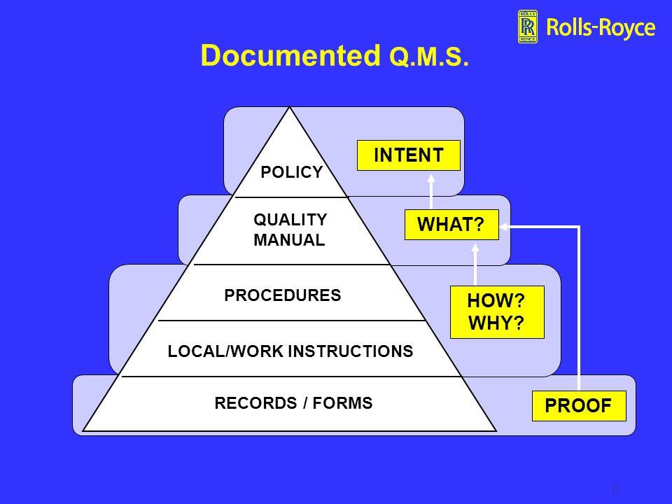 6 Documented Q.M.S.