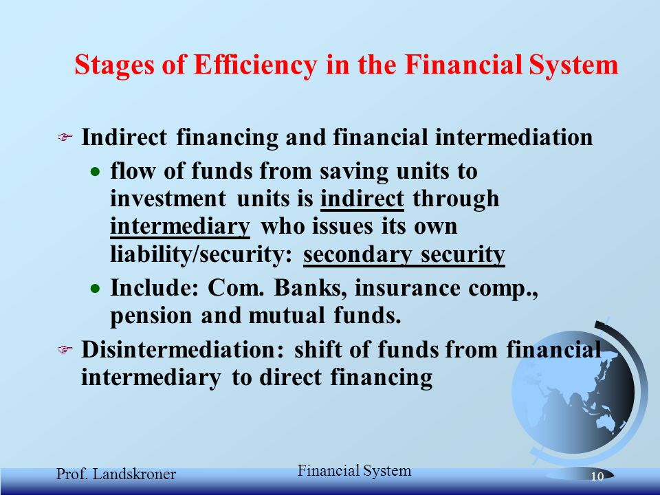 Financial System Prof.