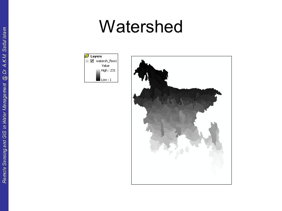 Remote Sensing and GIS in Water Dr. A.K.M. Saiful Islam Watershed