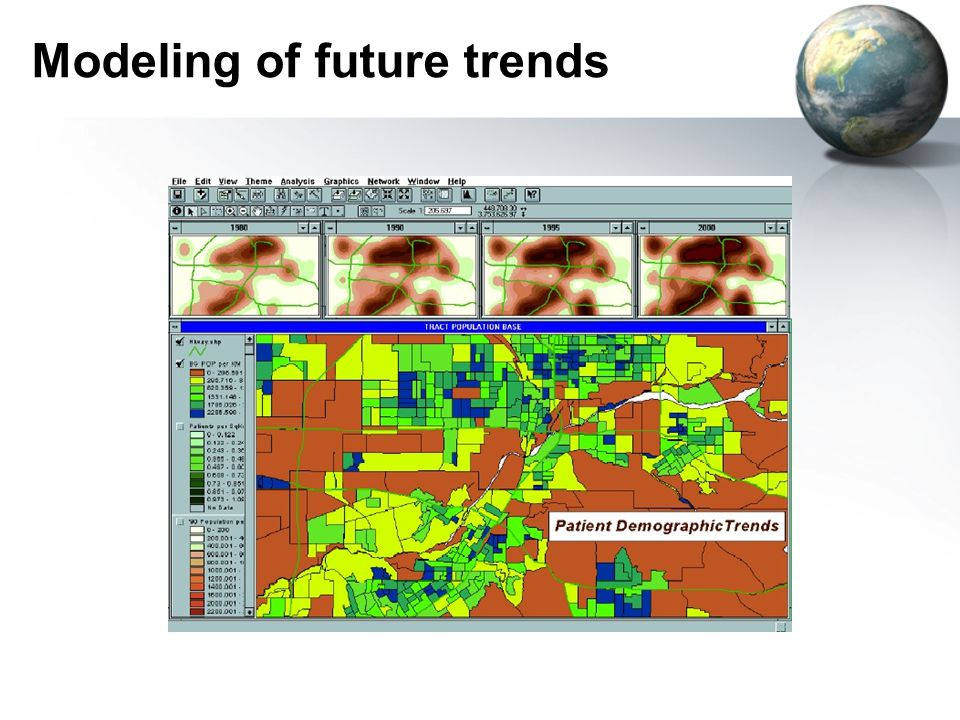 Modeling of future trends
