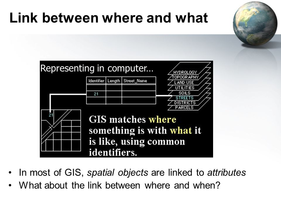 Link between where and what In most of GIS, spatial objects are linked to attributes What about the link between where and when.